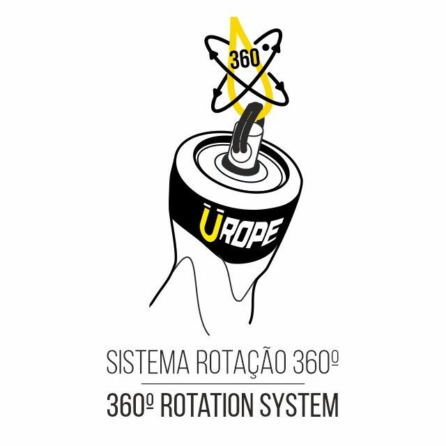 urope-360